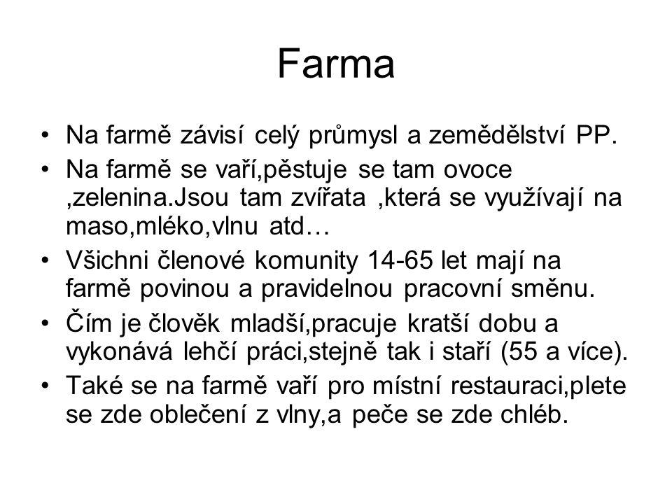 Farma Na farmě závisí celý průmysl a zemědělství PP. Na farmě se vaří,pěstuje se tam ovoce,zelenina.Jsou tam zvířata,která se využívají na maso,mléko,