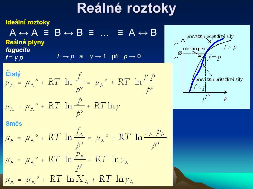 Reálné roztoky A ↔ A ≡ B ↔ B ≡ … ≡ A ↔ B Reálné plyny fugacita f = γ p f → p a γ → 1 při p → 0 Ideální roztoky Čistý Směs