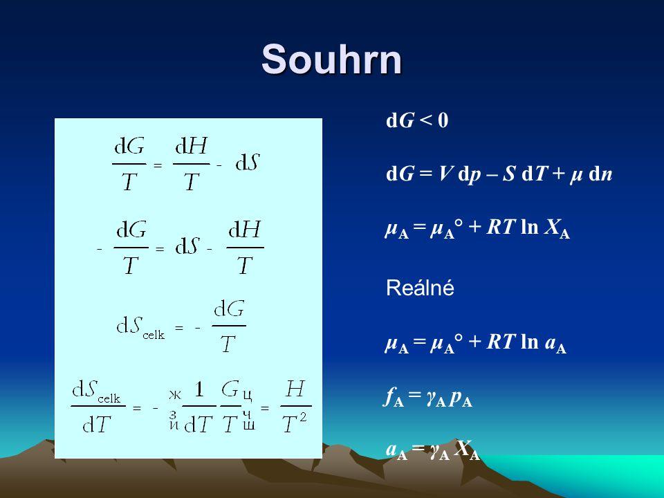 Souhrn dG < 0 dG = V dp – S dT + μ dn μ A = μ A ° + RT ln X A Reálné μ A = μ A ° + RT ln a A f A = γ A p A a A = γ A X A