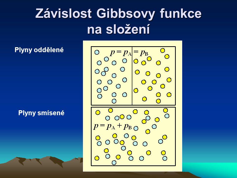 Závislost Gibbsovy funkce na složení Plyny oddělené Plyny smísené