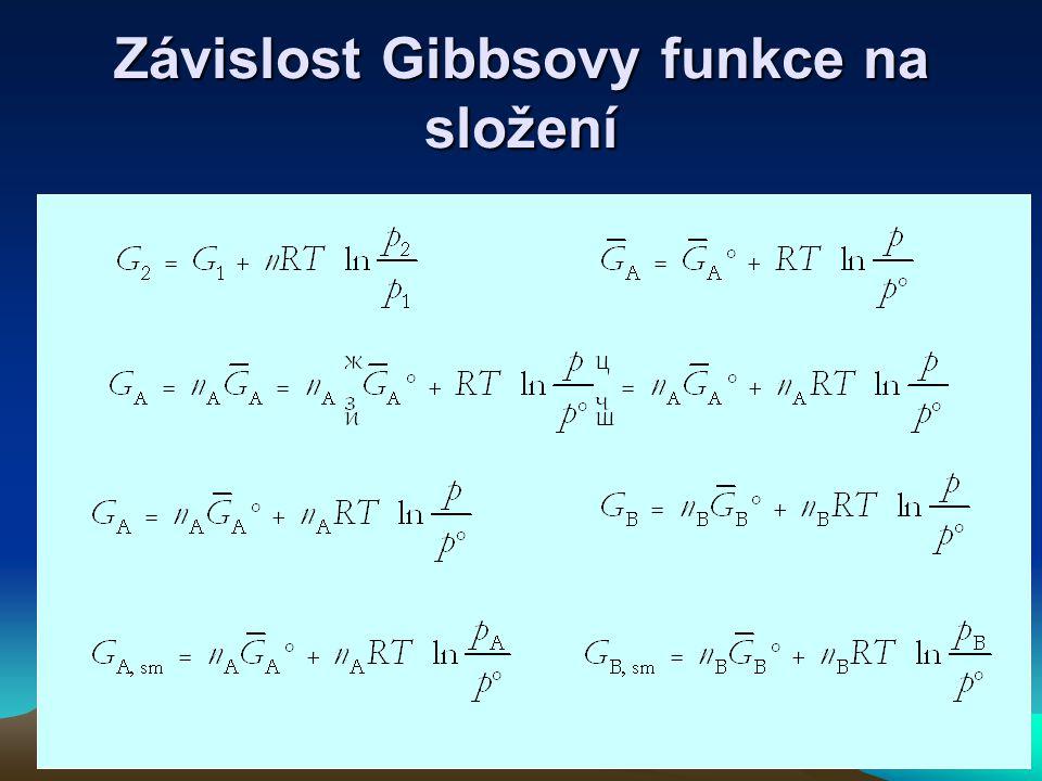 Závislost Gibbsovy funkce na složení