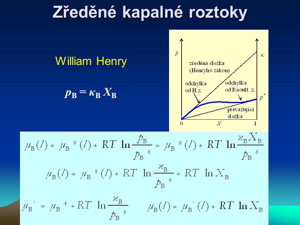 Zředěné kapalné roztoky William Henry p B = κ B X B