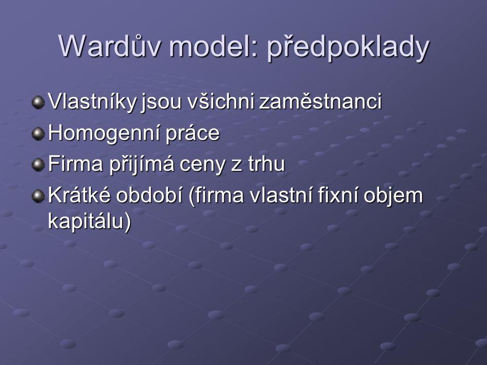 Wardův model: předpoklady Vlastníky jsou všichni zaměstnanci Homogenní práce Firma přijímá ceny z trhu Krátké období (firma vlastní fixní objem kapitá