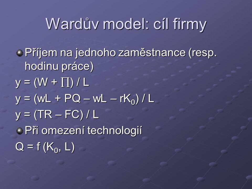 Wardův model: cíl firmy Příjem na jednoho zaměstnance (resp. hodinu práce) y = (W +  ) / L y = (wL + PQ – wL – rK 0 ) / L y = (TR – FC) / L Při omeze