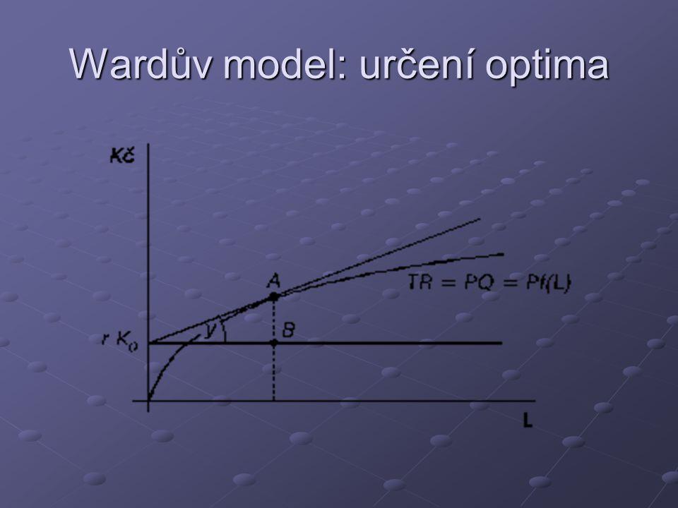Wardův model: určení optima
