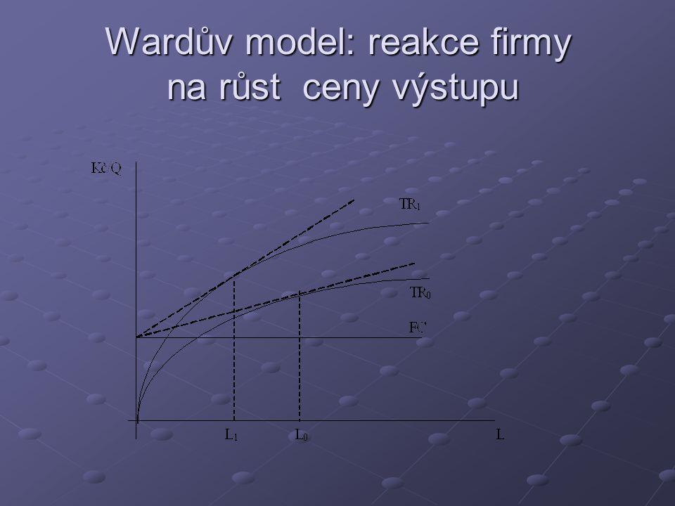 Wardův model: reakce firmy na růst ceny výstupu