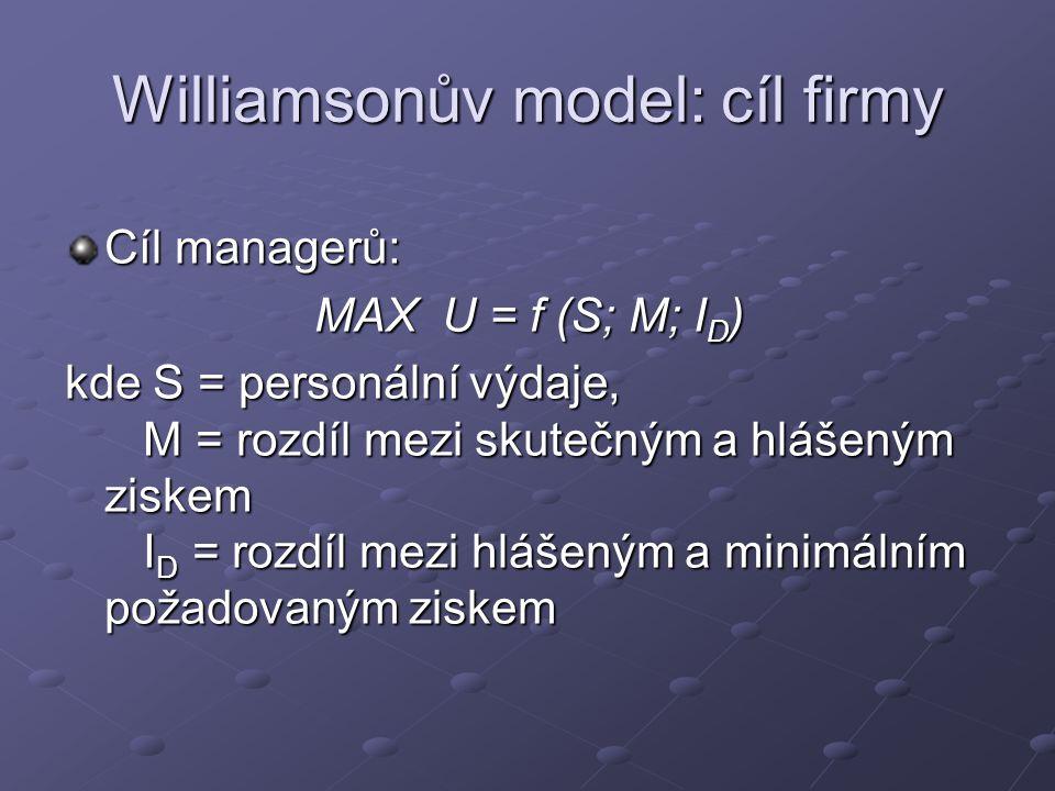 Williamsonův model: cíl firmy Cíl managerů: MAX U = f (S; M; I D ) kde S = personální výdaje, M = rozdíl mezi skutečným a hlášeným ziskem I D = rozdíl