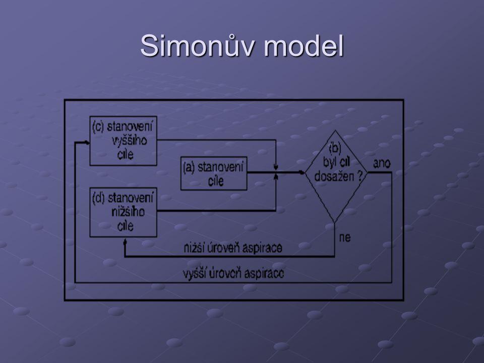 Simonův model