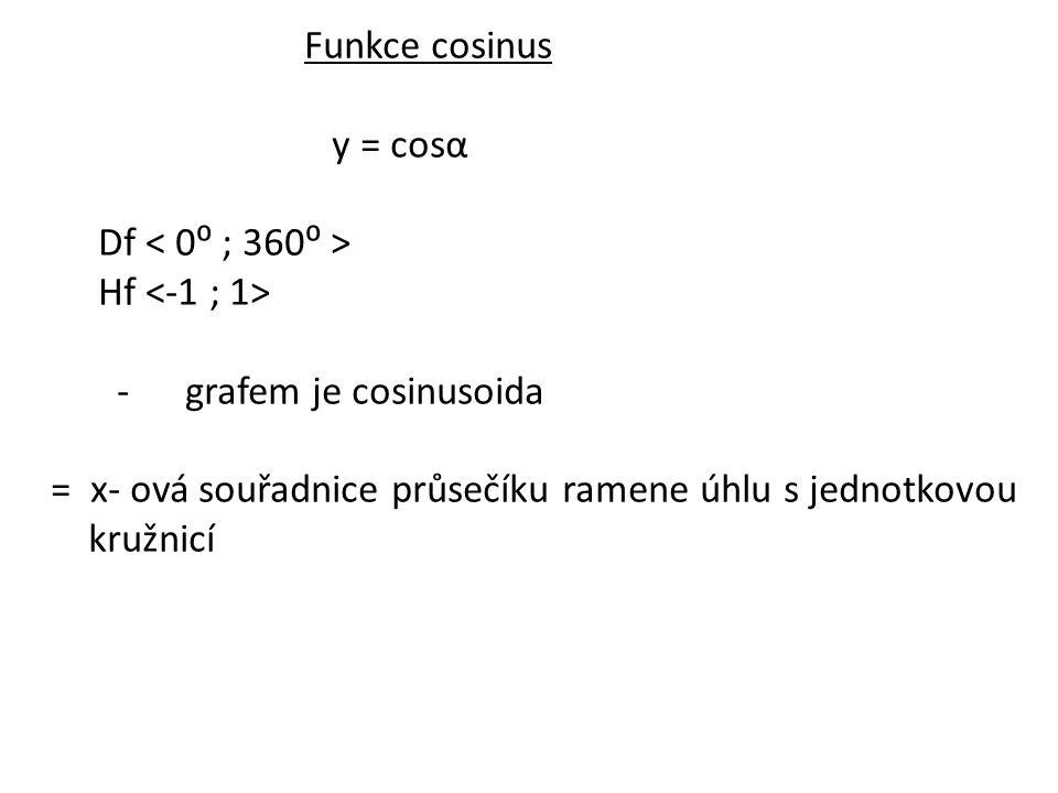 Funkce cosinus y = cosα Df Hf - grafem je cosinusoida = x- ová souřadnice průsečíku ramene úhlu s jednotkovou kružnicí