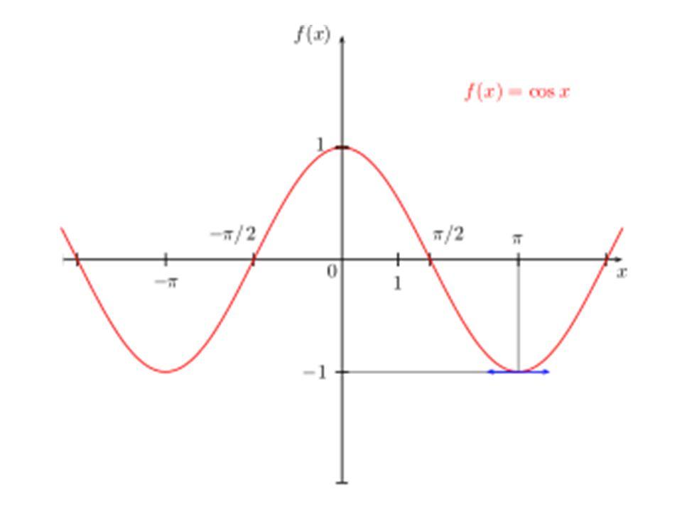 Př.: Podle tabulek urči hodnoty fce cos.