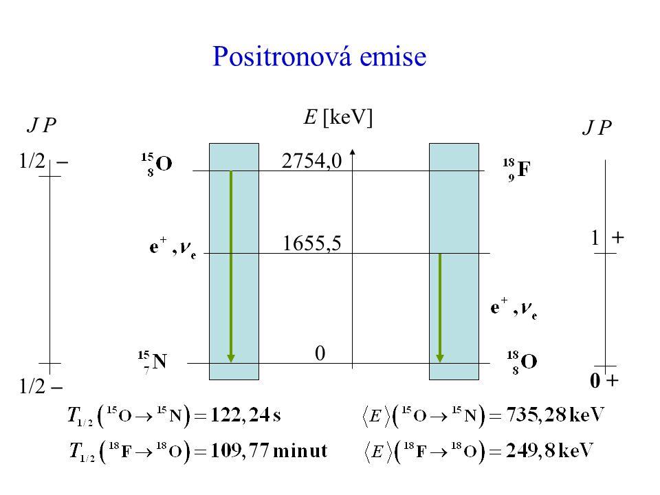 Positronová emise E [keV] J P 1/2 – 2754,0 0 1655,5 J P 1 + 0 +0 +