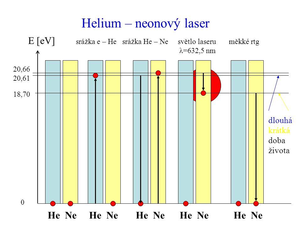 Helium – neonový laser He Ne He Ne He Ne He Ne He Ne E [eV] 20,66 20,61 18,70 0 srážka e – He srážka He – Ne světlo laseru měkké rtg λ=632,5 nm dlouhá krátká doba života