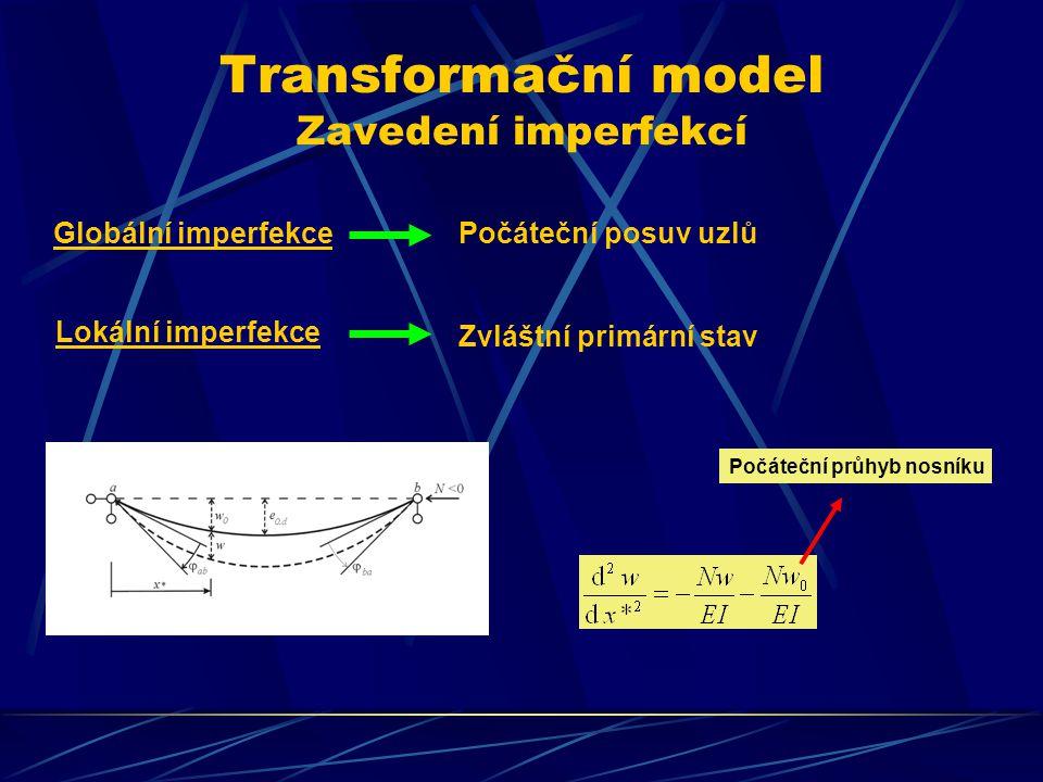 Transformační model Zavedení imperfekcí Globální imperfekce Počáteční posuv uzlů Lokální imperfekce Zvláštní primární stav Počáteční průhyb nosníku