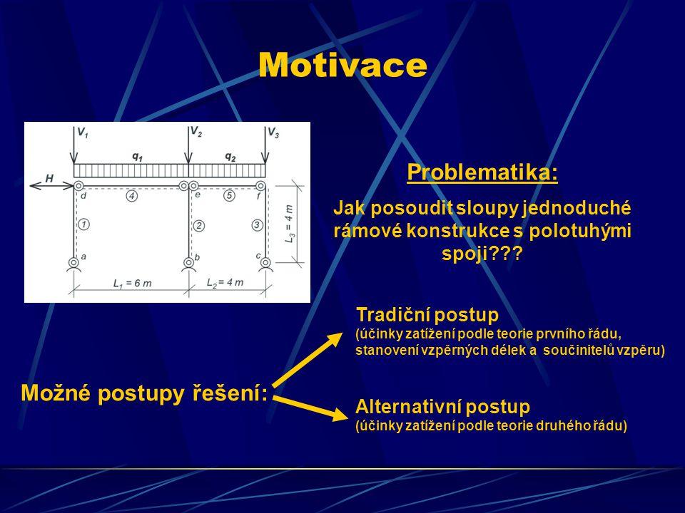 Motivace Problematika: Jak posoudit sloupy jednoduché rámové konstrukce s polotuhými spoji??? Možné postupy řešení: Tradiční postup (účinky zatížení p