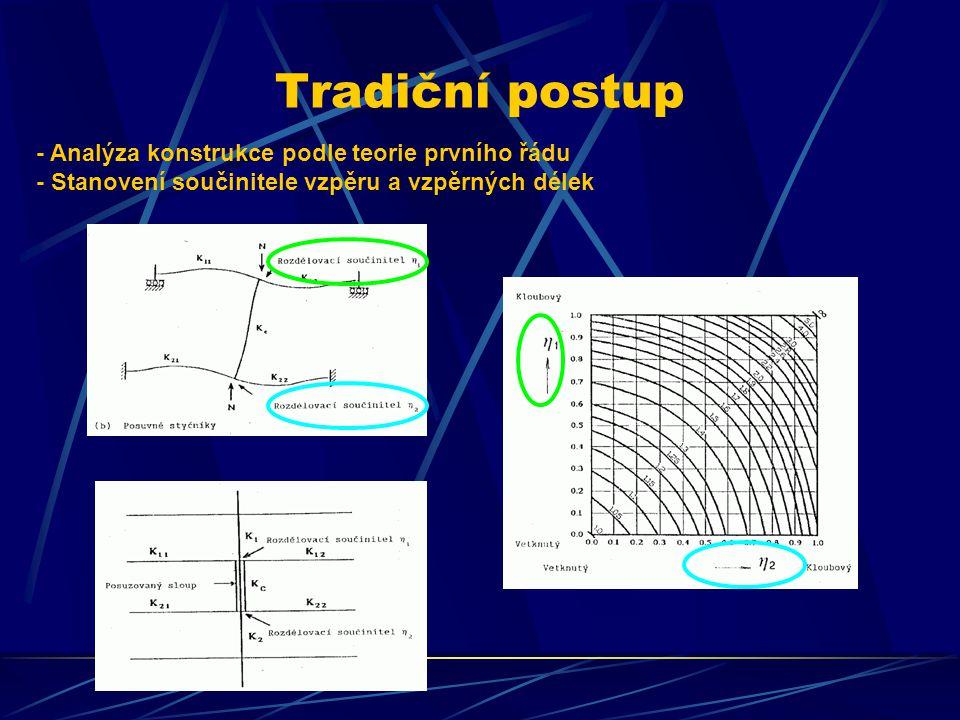 Tradiční postup - Analýza konstrukce podle teorie prvního řádu - Stanovení součinitele vzpěru a vzpěrných délek