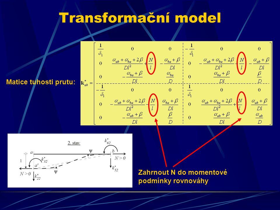 Transformační model Matice tuhosti prutu: Zahrnout N do momentové podmínky rovnováhy