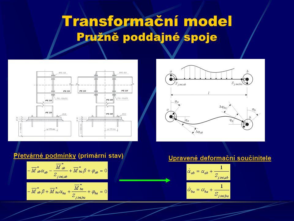 Transformační model Pružně poddajné spoje Přetvárné podmínky (primární stav) Upravené deformační součinitele
