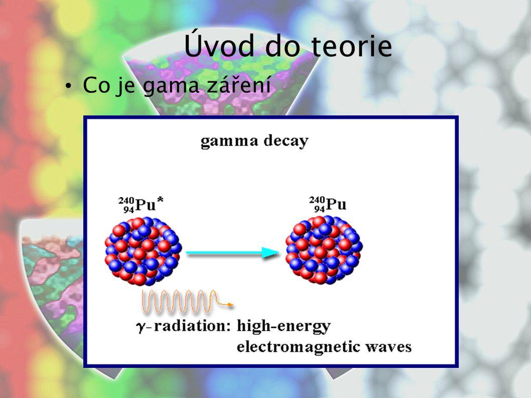 Co je gama záření