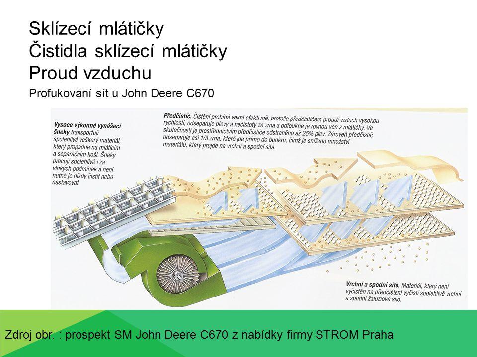 Sklízecí mlátičky Čistidla sklízecí mlátičky Omezení vlivu příčného naklonění sít – systém 3D Pohyb materiálu na sítech Zdroj obr.