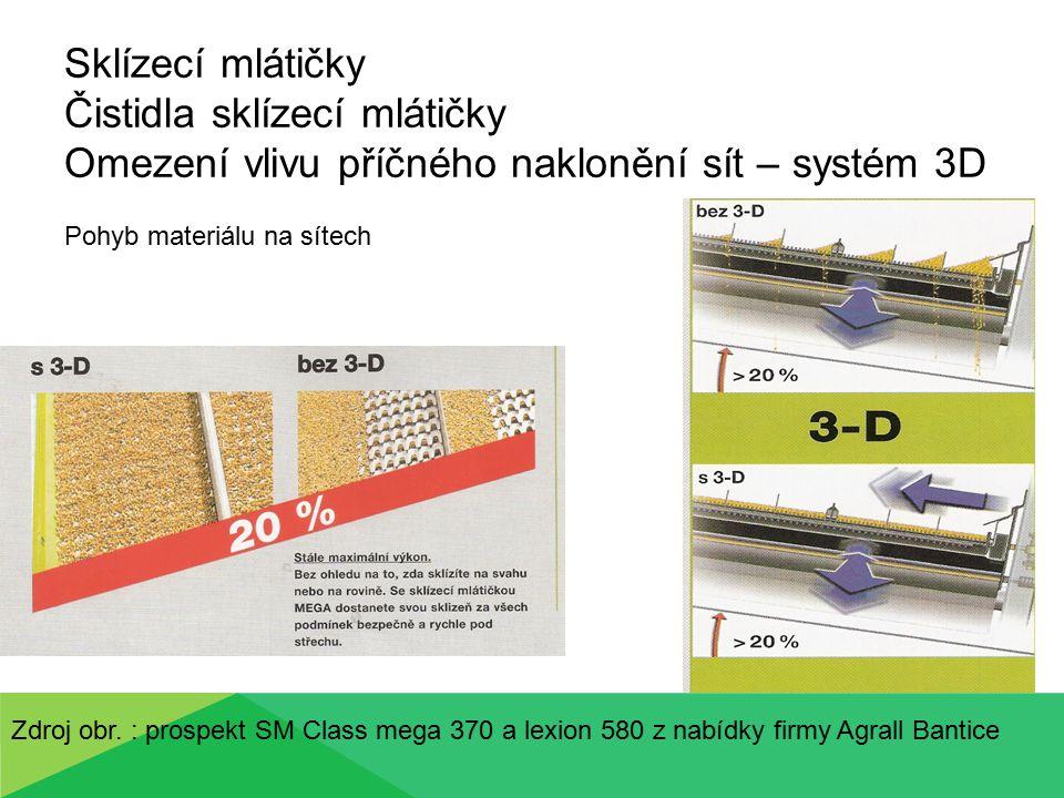 Sklízecí mlátičky Čistidla sklízecí mlátičky Omezení vlivu příčného naklonění sít – systém 3D Zdroj obr.