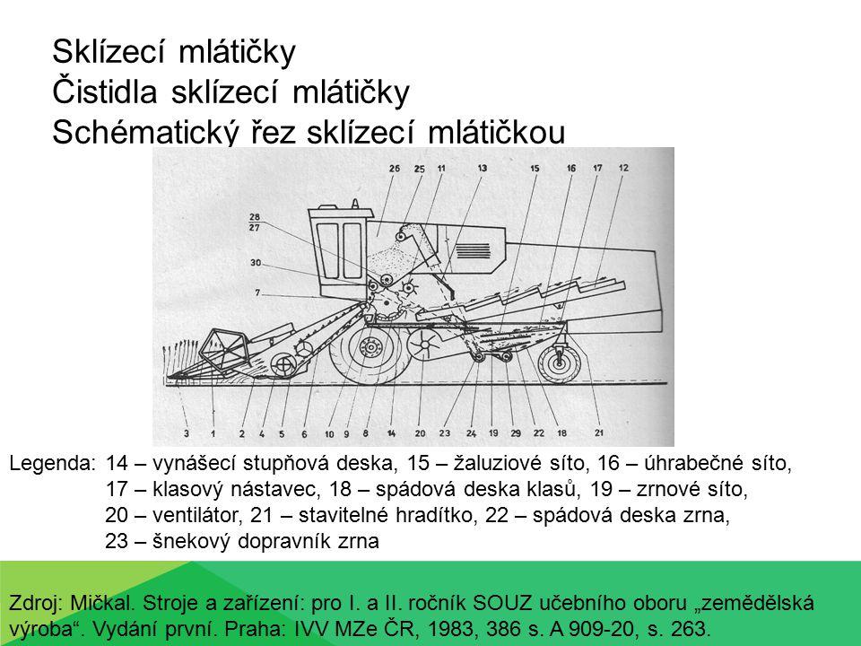 Sklízecí mlátičky Čistidla sklízecí mlátičky Funkční schéma Legenda: 1 – stupňová vynášecí deska, 2 – prutový nástavec, 3 – horní (žaluziové) síto, 4 – úhrabečné síto s kláskovým nástavcem, 5 – zrnové síto, 6 – ventilátor, 7 – šnekový dopravník zrna, 8 – šnekový dopravník klásků, 9 – spádová deska zrna, 10 – usměrňovací příčka Zdroj: Mičkal.
