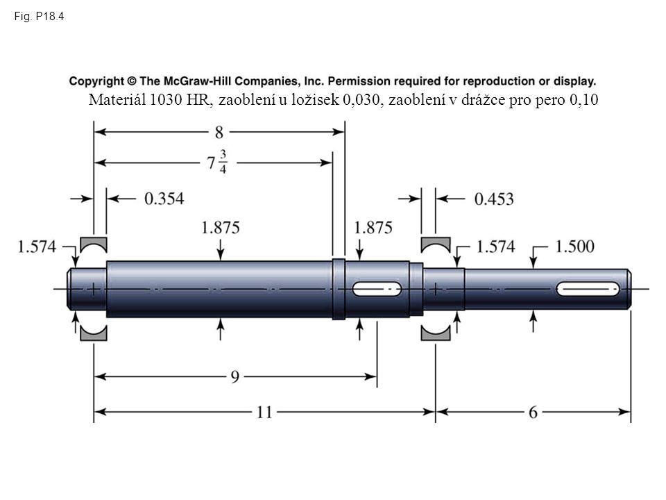 Fig. P18.4 Materiál 1030 HR, zaoblení u ložisek 0,030, zaoblení v drážce pro pero 0,10