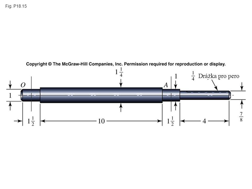 Fig. P18.15 Drážka pro pero