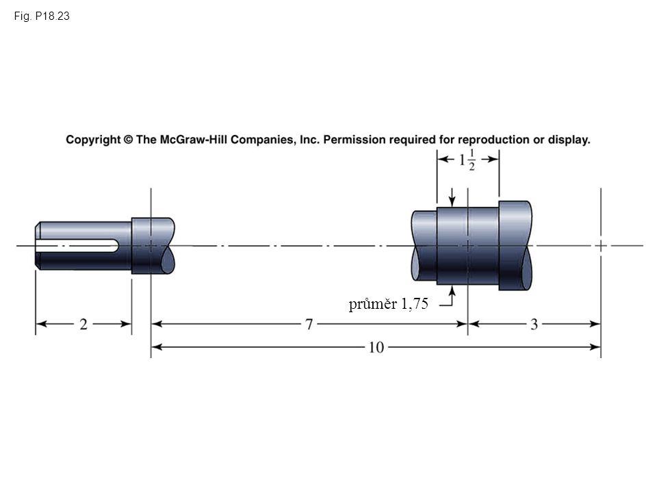 Fig. P18.23 průměr 1,75