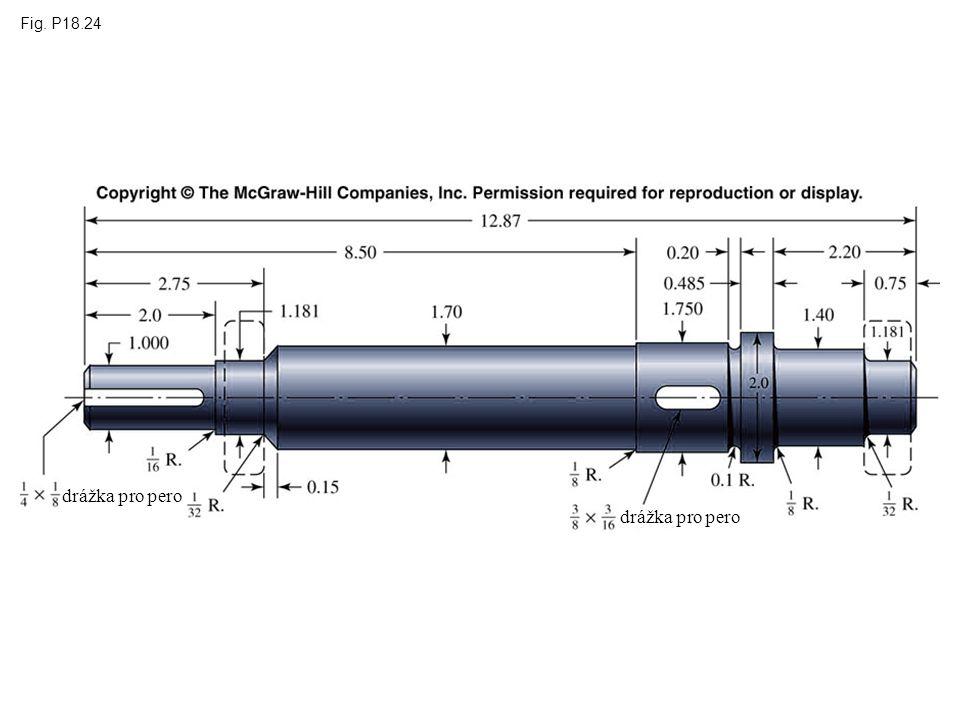 Fig. P18.24 drážka pro pero