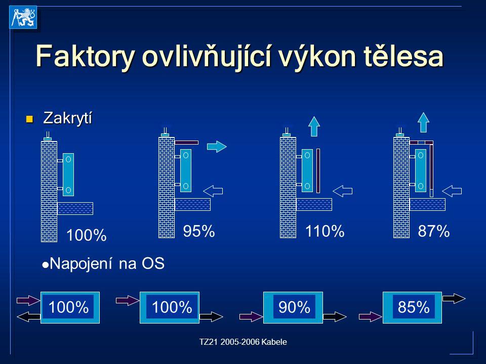 TZ21 2005-2006 Kabele Faktory ovlivňující výkon tělesa Zakrytí Zakrytí 100%87%110%95% 100% 90%85% l Napojení na OS