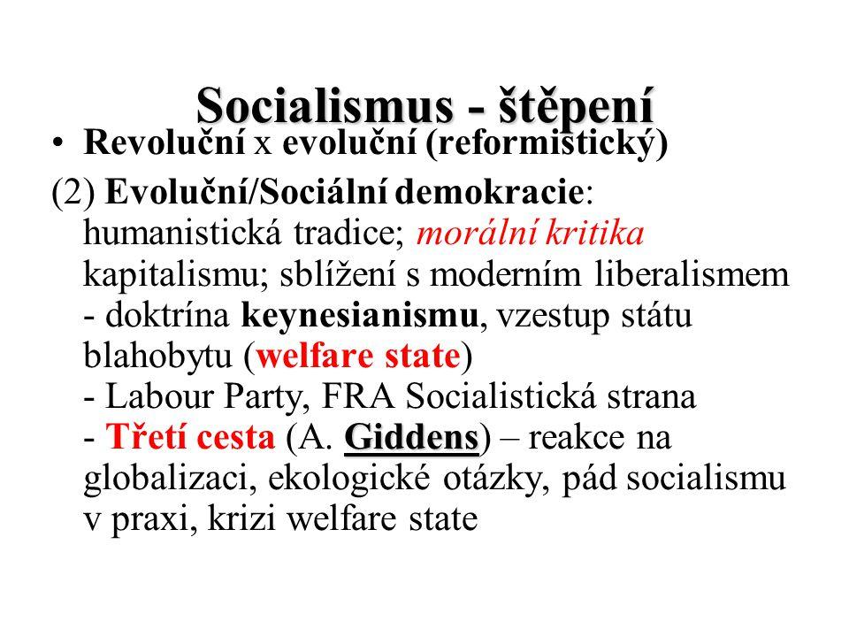 Socialismus - štěpení Revoluční x evoluční (reformistický) (2) Evoluční/Sociální demokracie: humanistická tradice; morální kritika kapitalismu; sblíže