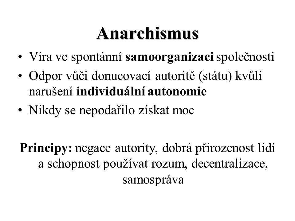 Anarchismus Víra ve spontánní samoorganizaci společnosti Odpor vůči donucovací autoritě (státu) kvůli narušení individuální autonomie Nikdy se nepodař