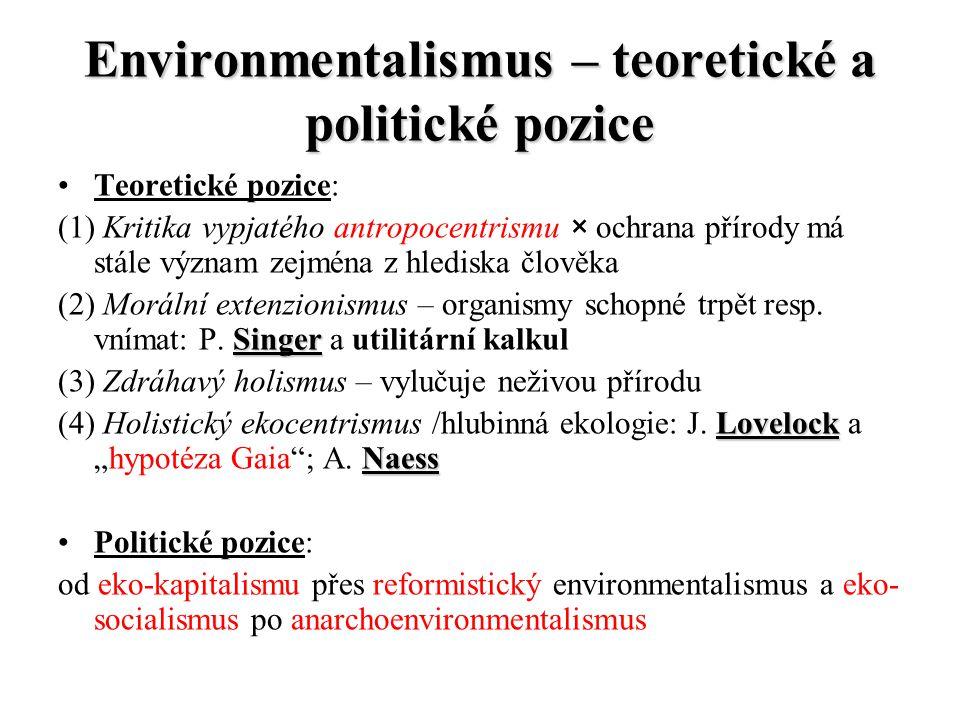 Environmentalismus – teoretické a politické pozice Teoretické pozice: (1) Kritika vypjatého antropocentrismu × ochrana přírody má stále význam zejména