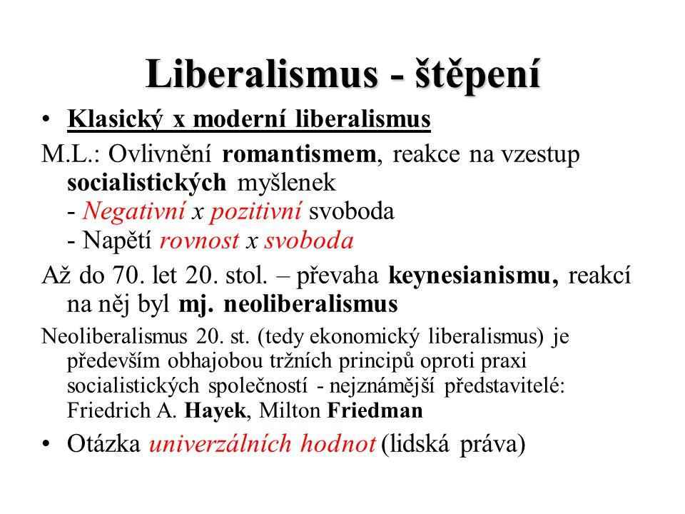 Liberalismus - štěpení Klasický x moderní liberalismus M.L.: Ovlivnění romantismem, reakce na vzestup socialistických myšlenek - Negativní x pozitivní