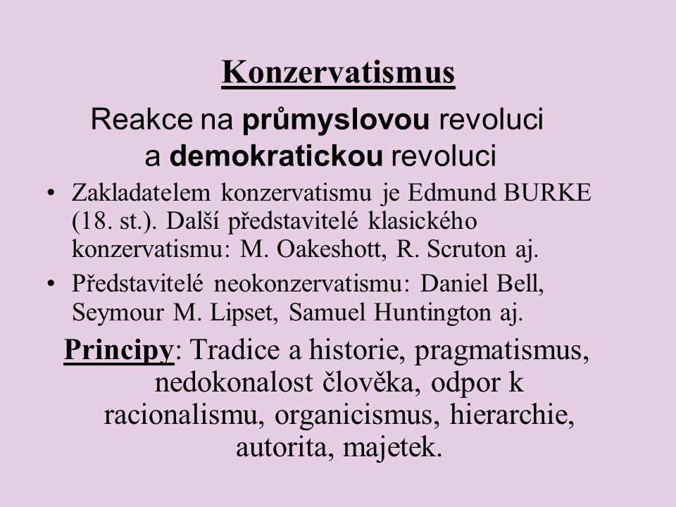 Konzervatismus Zakladatelem konzervatismu je Edmund BURKE (18. st.). Další představitelé klasického konzervatismu: M. Oakeshott, R. Scruton aj. Předst