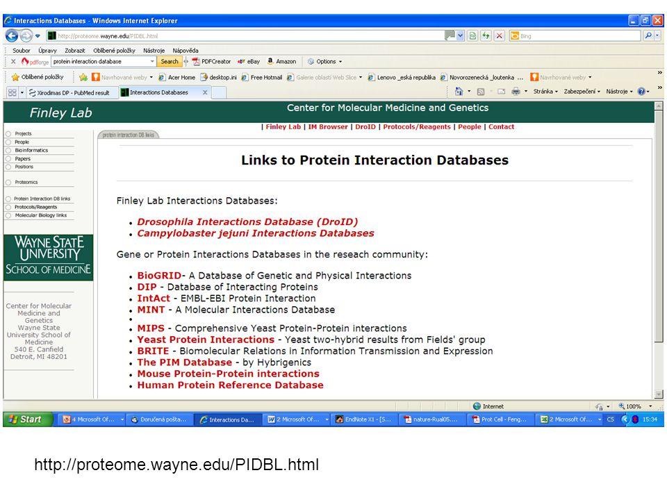 http://proteome.wayne.edu/PIDBL.html