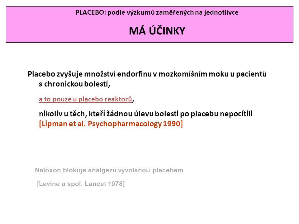 Naloxon blokuje analgezii vyvolanou placebem [Levine a spol. Lancet 1978] Placebo zvyšuje množství endorfinu v mozkomíšním moku u pacientů s chronicko