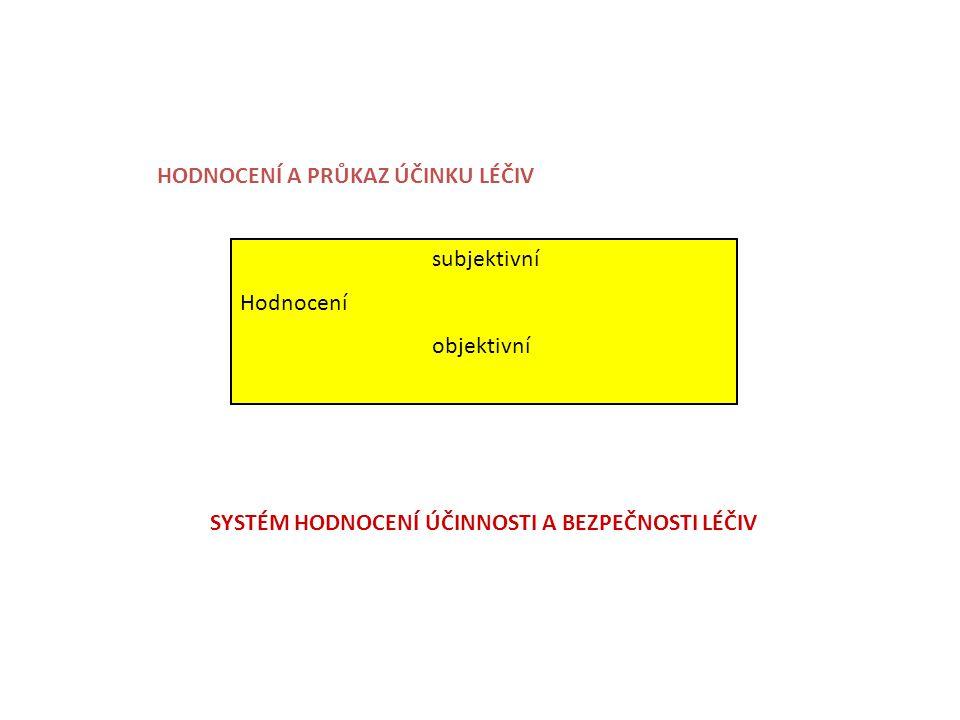 HODNOCENÍ A PRŮKAZ ÚČINKU LÉČIV SYSTÉM HODNOCENÍ ÚČINNOSTI A BEZPEČNOSTI LÉČIV subjektivní Hodnocení objektivní