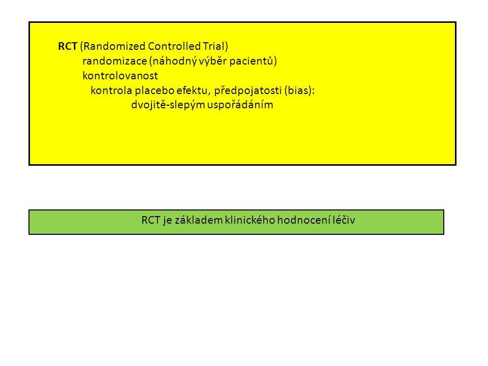RCT je základem klinického hodnocení léčiv RCT (Randomized Controlled Trial) randomizace (náhodný výběr pacientů) kontrolovanost kontrola placebo efek