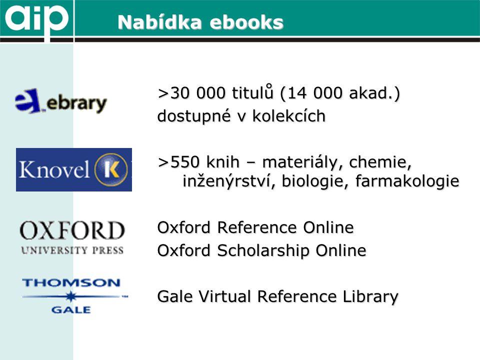 Nabídka ebooks >30 000 titulů (14 000 akad.) dostupné v kolekcích >550 knih – materiály, chemie, inženýrství, biologie, farmakologie Oxford Reference Online Oxford Scholarship Online Gale Virtual Reference Library