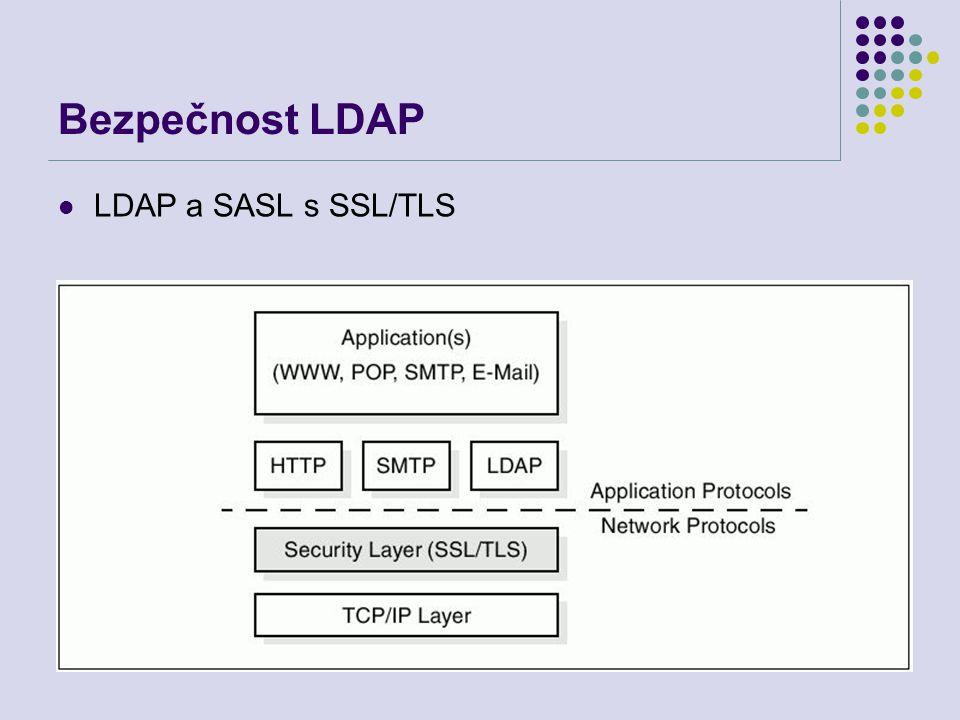 Bezpečnost LDAP LDAP a SASL s SSL/TLS