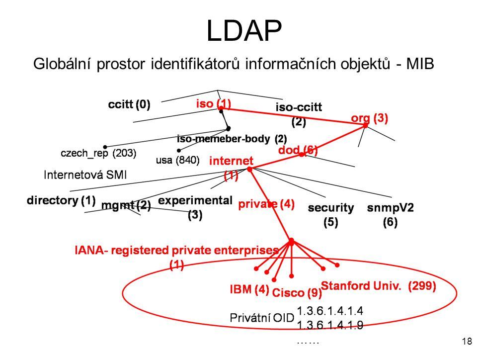 Globální prostor identifikátorů informačních objektů - MIB 18