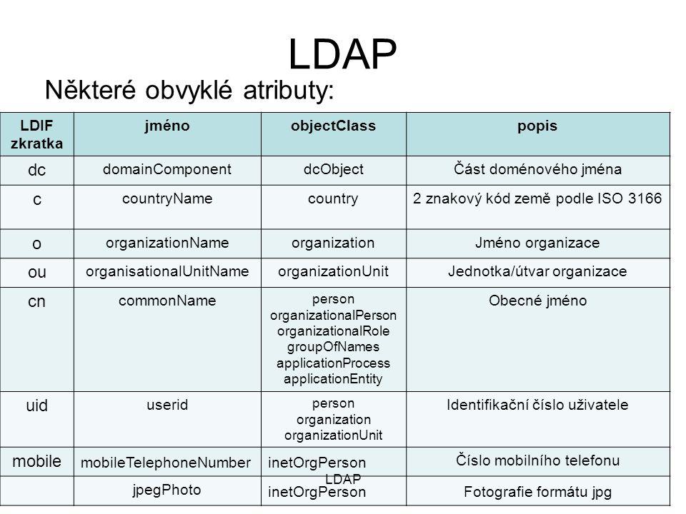 Některé obvyklé atributy: 20 LDIF zkratka jménoobjectClasspopis dc domainComponentdcObjectČást doménového jména c countryNamecountry2 znakový kód země