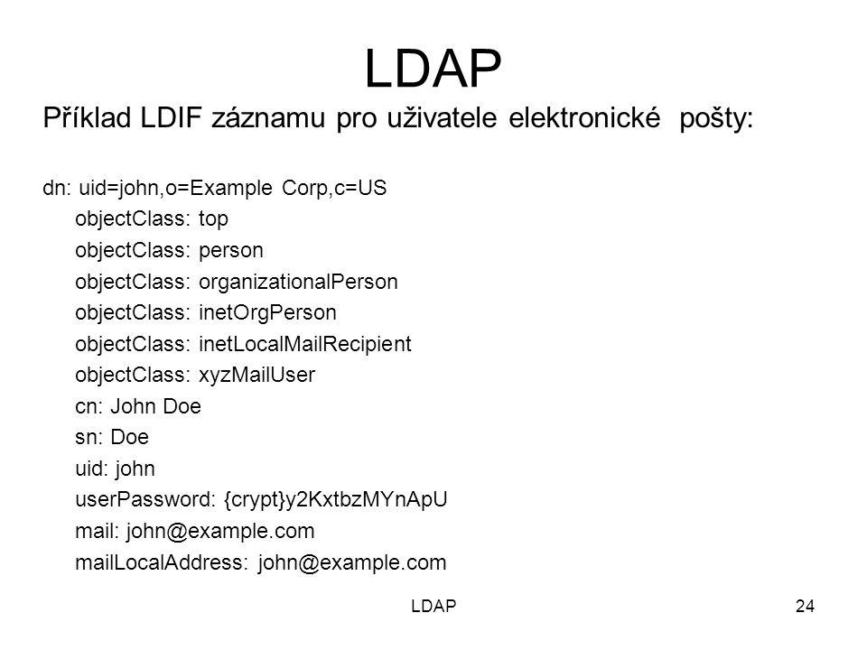 LDAP Příklad LDIF záznamu pro uživatele elektronické pošty: dn: uid=john,o=Example Corp,c=US objectClass: top objectClass: person objectClass: organiz