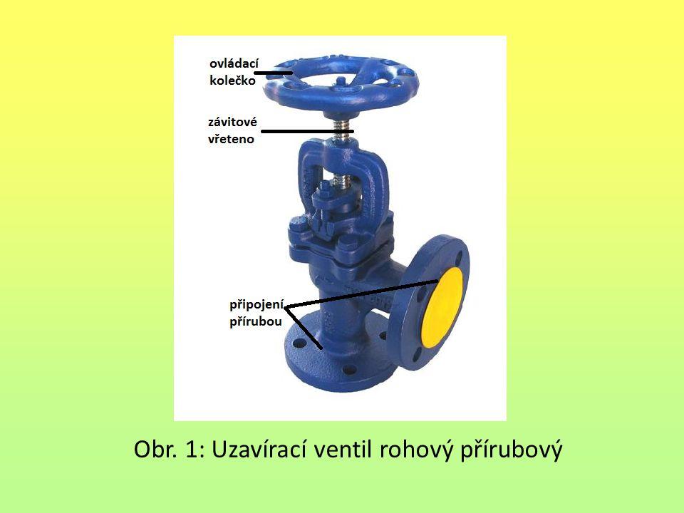 Obr. 1: Uzavírací ventil rohový přírubový