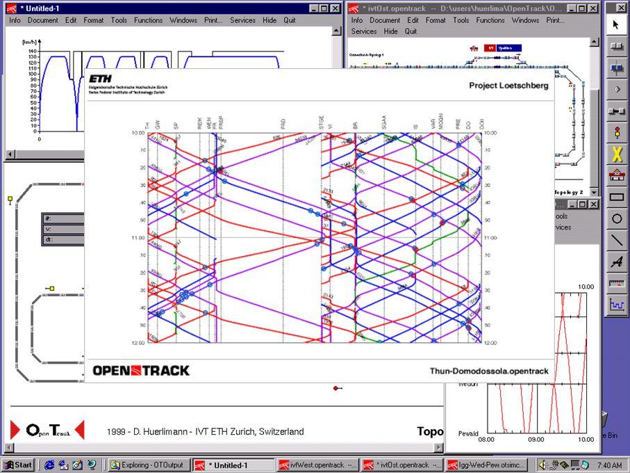 Možnosti zavedení integrálního taktového grafikonu v podmínkách ČR Prezentace projektu stránka: 11