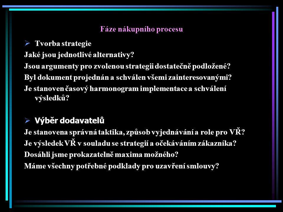 Fáze nákupního procesu  Tvorba strategie Jaké jsou jednotlivé alternativy? Jsou argumenty pro zvolenou strategii dostatečně podložené? Byl dokument p