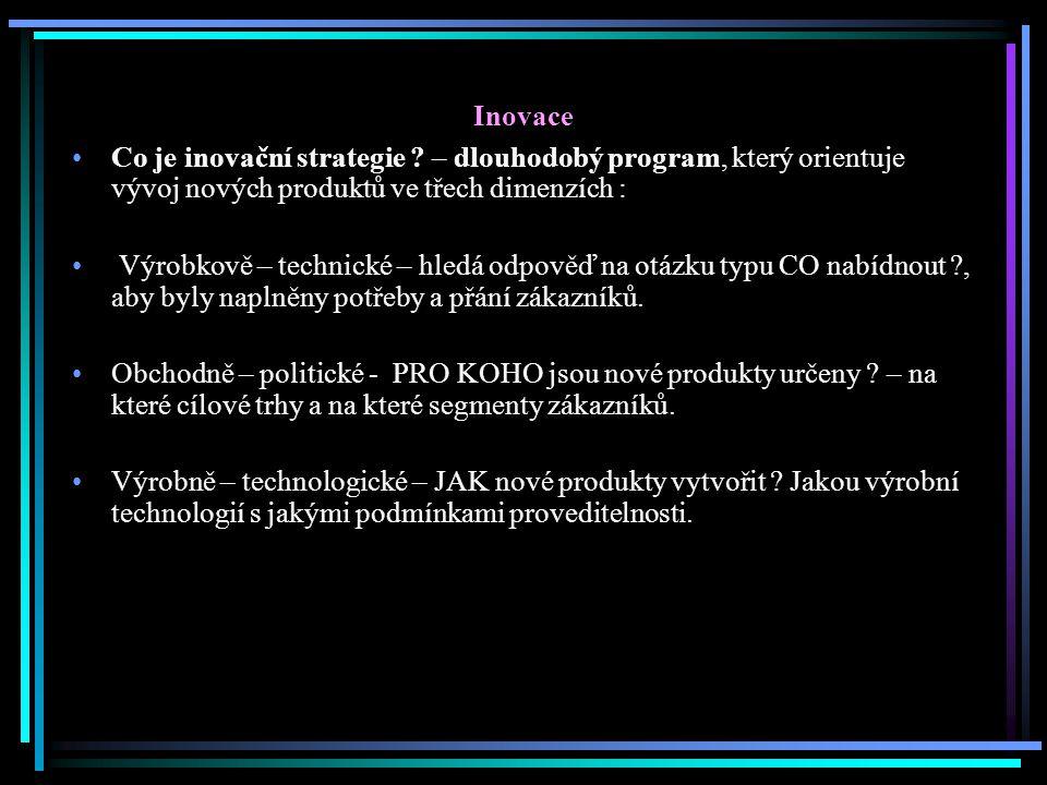 Inovace Co je inovační strategie ? – dlouhodobý program, který orientuje vývoj nových produktů ve třech dimenzích : Výrobkově – technické – hledá odpo