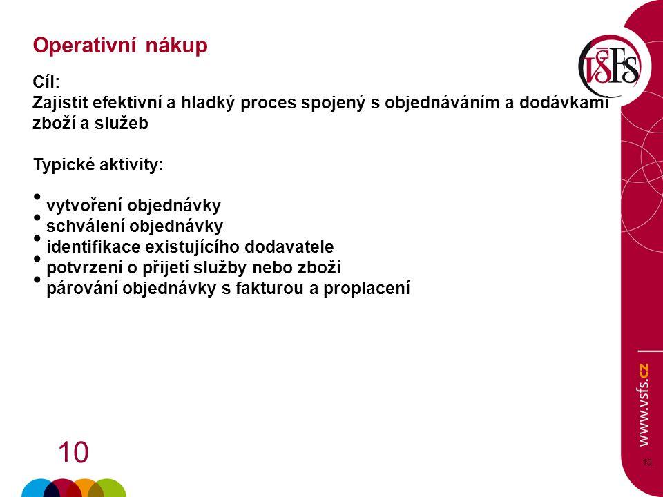 10 10. Cíl: Zajistit efektivní a hladký proces spojený s objednáváním a dodávkami zboží a služeb Typické aktivity: vytvoření objednávky schválení obje