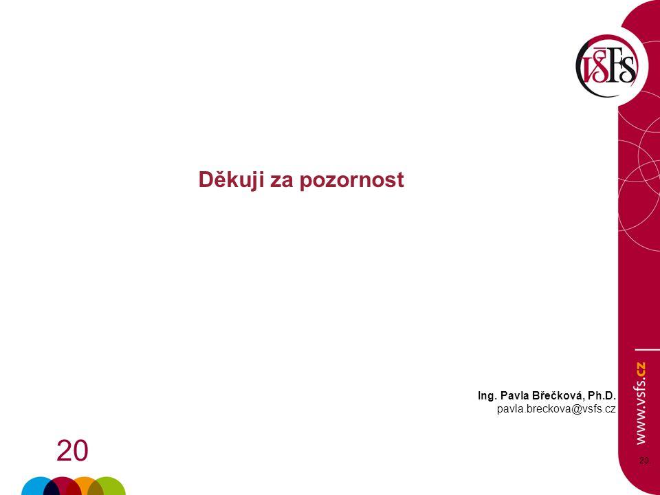 20 20. Děkuji za pozornost Ing. Pavla Břečková, Ph.D. pavla.breckova@vsfs.cz
